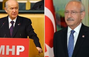 """Bahçeli Kılıçdaroğlu'nun Konuşmalarını Değerlendirdi: """"Adayları Belli Oldu!"""""""