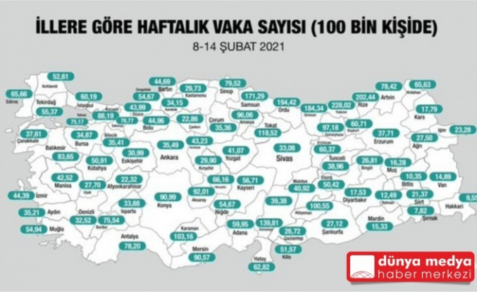 Bakan Koca İl İl Haftalık Vaka Sayılarını Açıkladı!